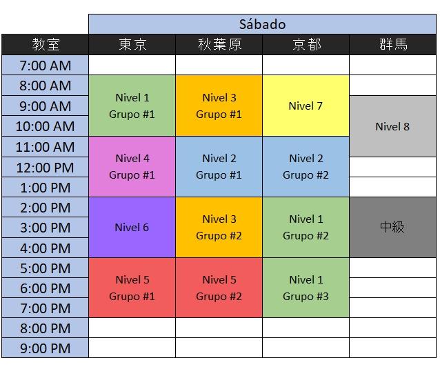 horario final 2